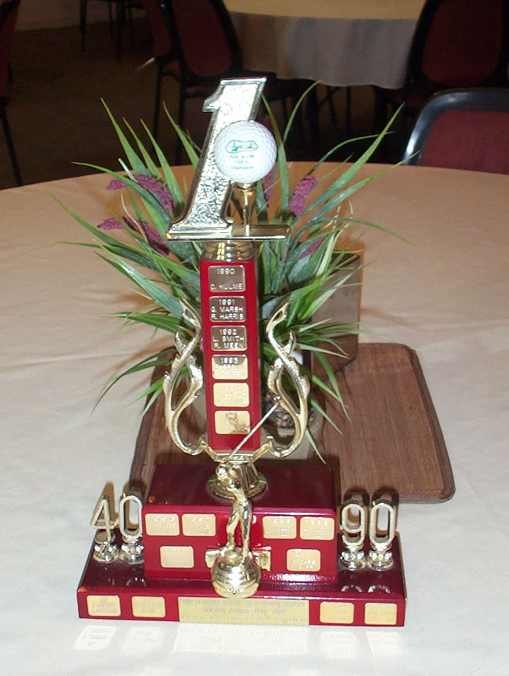 Dixon Plumridge Trophy